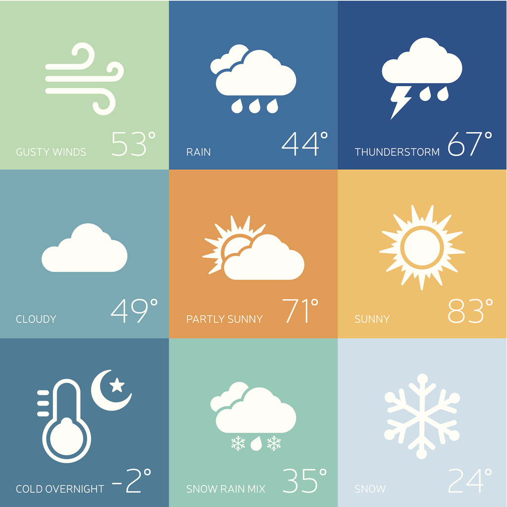 Choosing Your Weather Pattern